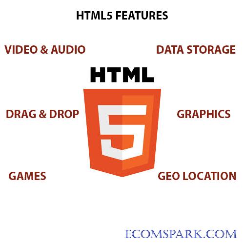 HTML5 - eCOMSPARK.COM